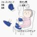 『トリネガさわちゃんの徒然記録 vol.3』抗がん剤中の爪を守る!